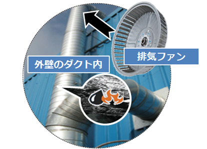 排気ファン、換気扇の頑固な汚れをせ清掃します。